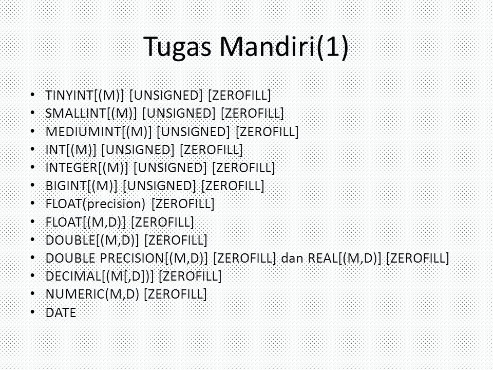 Tugas Mandiri(1) TINYINT[(M)] [UNSIGNED] [ZEROFILL]